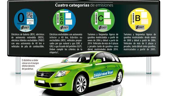 (Español) Los Distintivos Ambientales – ¿Los conoces?